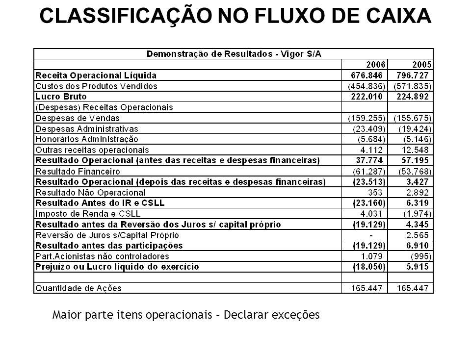 CLASSIFICAÇÃO NO FLUXO DE CAIXA