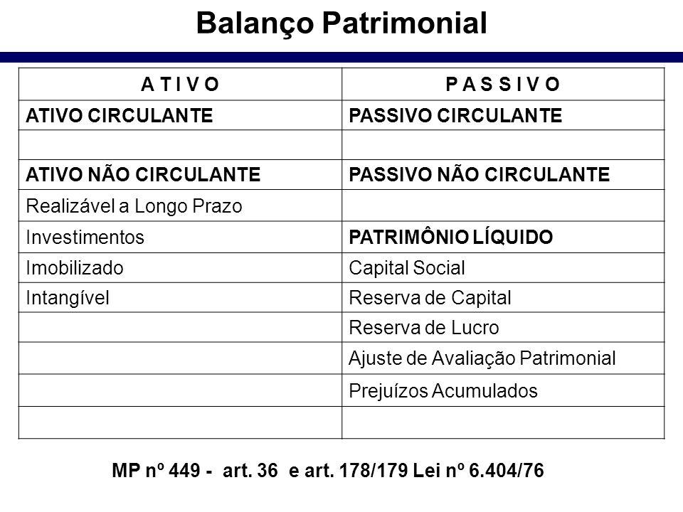 Balanço Patrimonial A T I V O P A S S I V O ATIVO CIRCULANTE