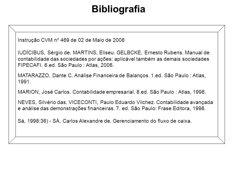 Bibliografia Instrução CVM nº 469 de 02 de Maio de 2008