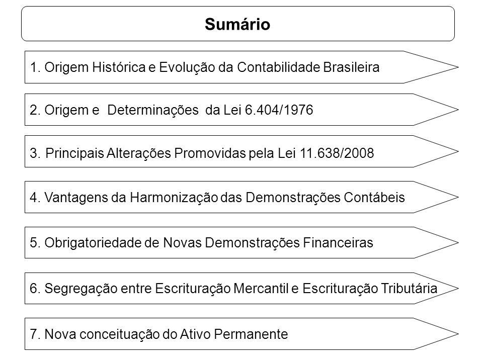 Sumário 1. Origem Histórica e Evolução da Contabilidade Brasileira