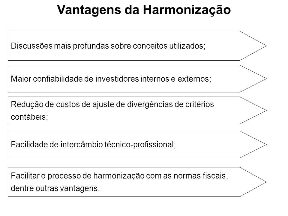 Vantagens da Harmonização