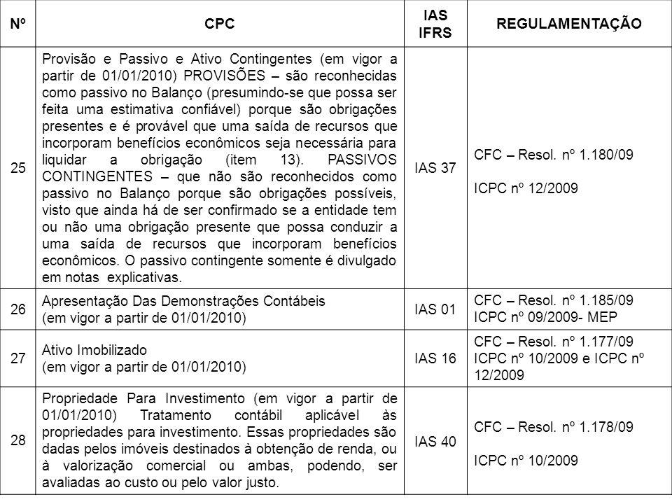 Nº CPC IAS IFRS REGULAMENTAÇÃO