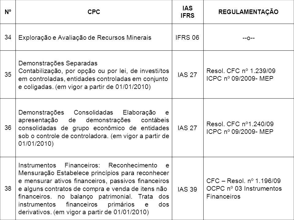 Exploração e Avaliação de Recursos Minerais IFRS 06 --o--