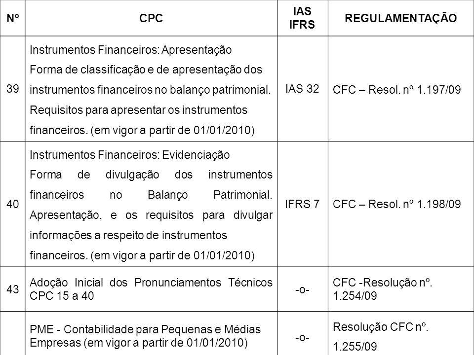 NºCPC. IAS. IFRS. REGULAMENTAÇÃO. 39. Instrumentos Financeiros: Apresentação. Forma de classificação e de apresentação dos.