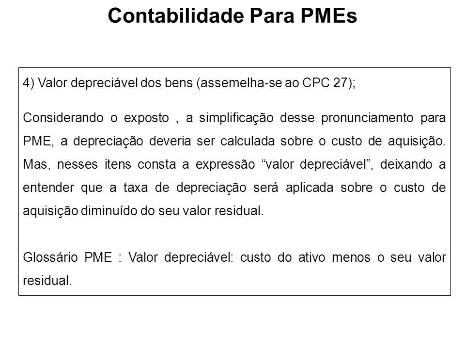 Contabilidade Para PMEs