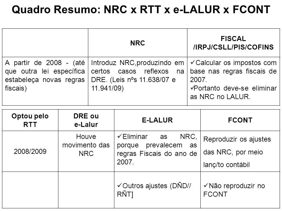 Quadro Resumo: NRC x RTT x e-LALUR x FCONT /IRPJ/CSLL/PIS/COFINS