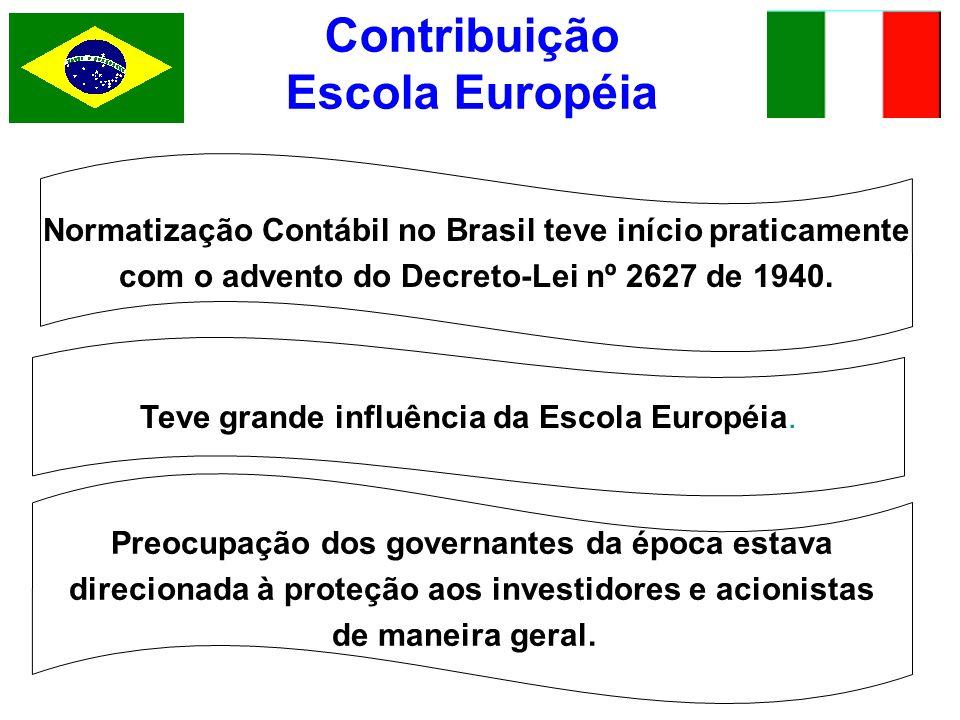 Contribuição Escola Européia