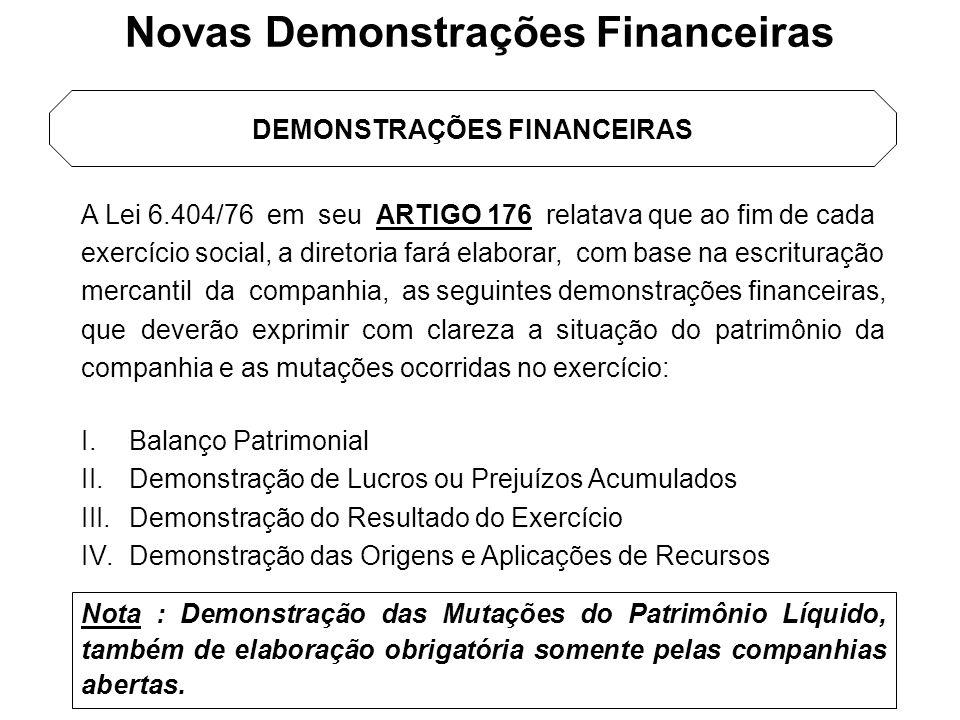 Novas Demonstrações Financeiras DEMONSTRAÇÕES FINANCEIRAS