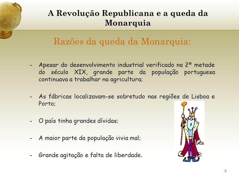 A Revolução Republicana e a queda da Monarquia