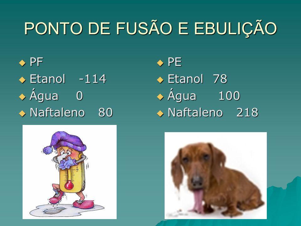 PONTO DE FUSÃO E EBULIÇÃO