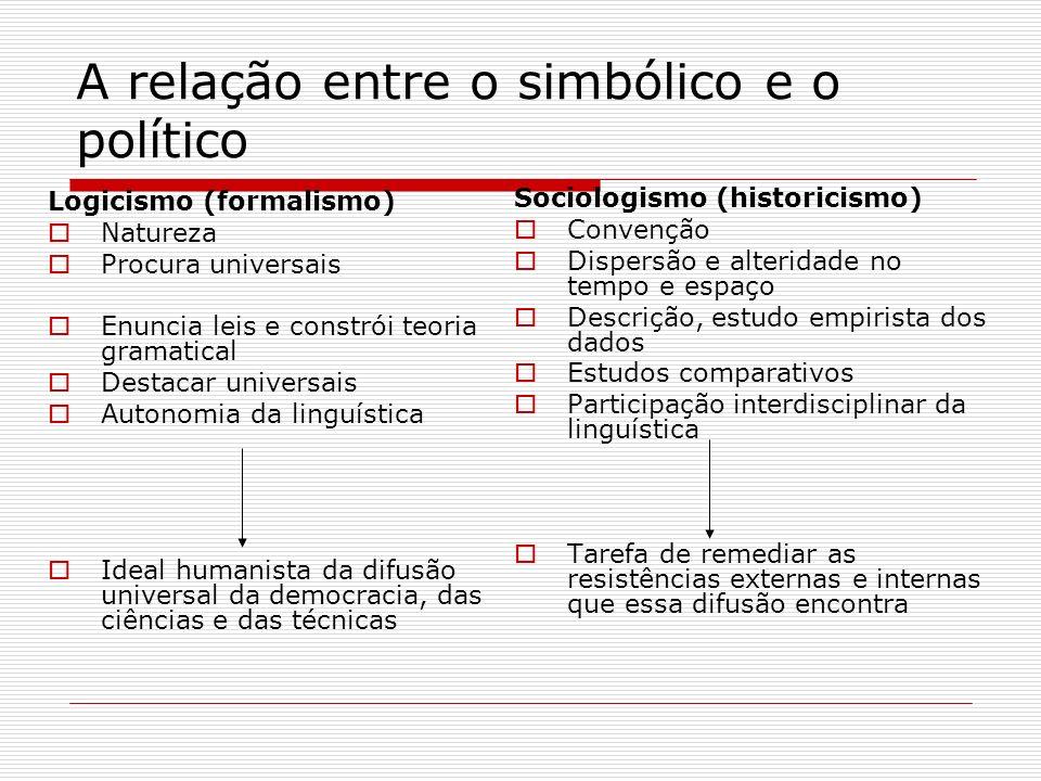 A relação entre o simbólico e o político