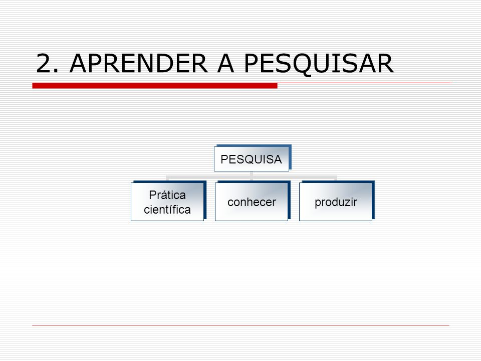 2. APRENDER A PESQUISAR