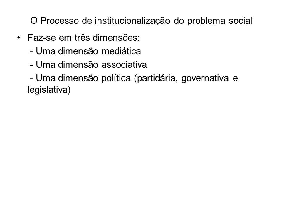 O Processo de institucionalização do problema social