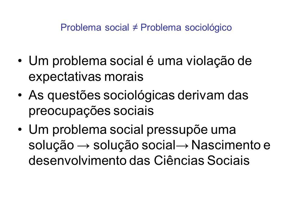 Problema social ≠ Problema sociológico