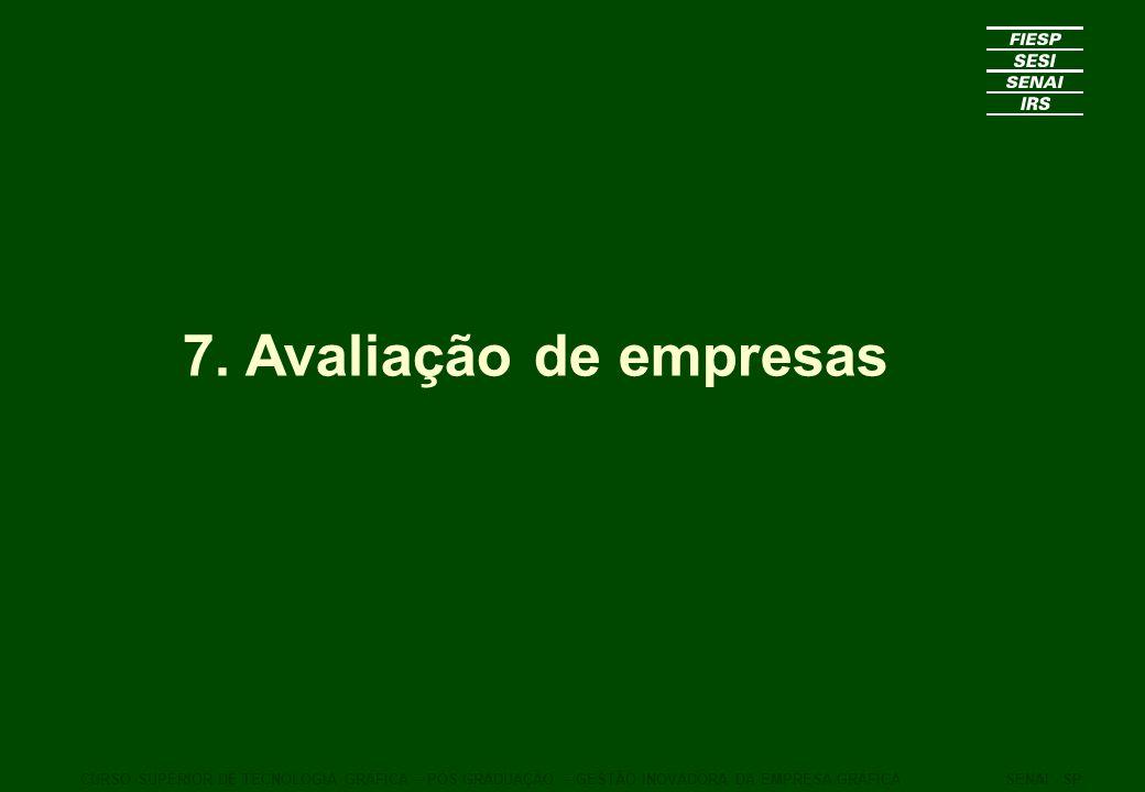 7. Avaliação de empresas CURSO SUPERIOR DE TECNOLOGIA GRÁFICA – PÓS GRADUAÇÃO – GESTÃO INOVADORA DA EMPRESA GRÁFICA.