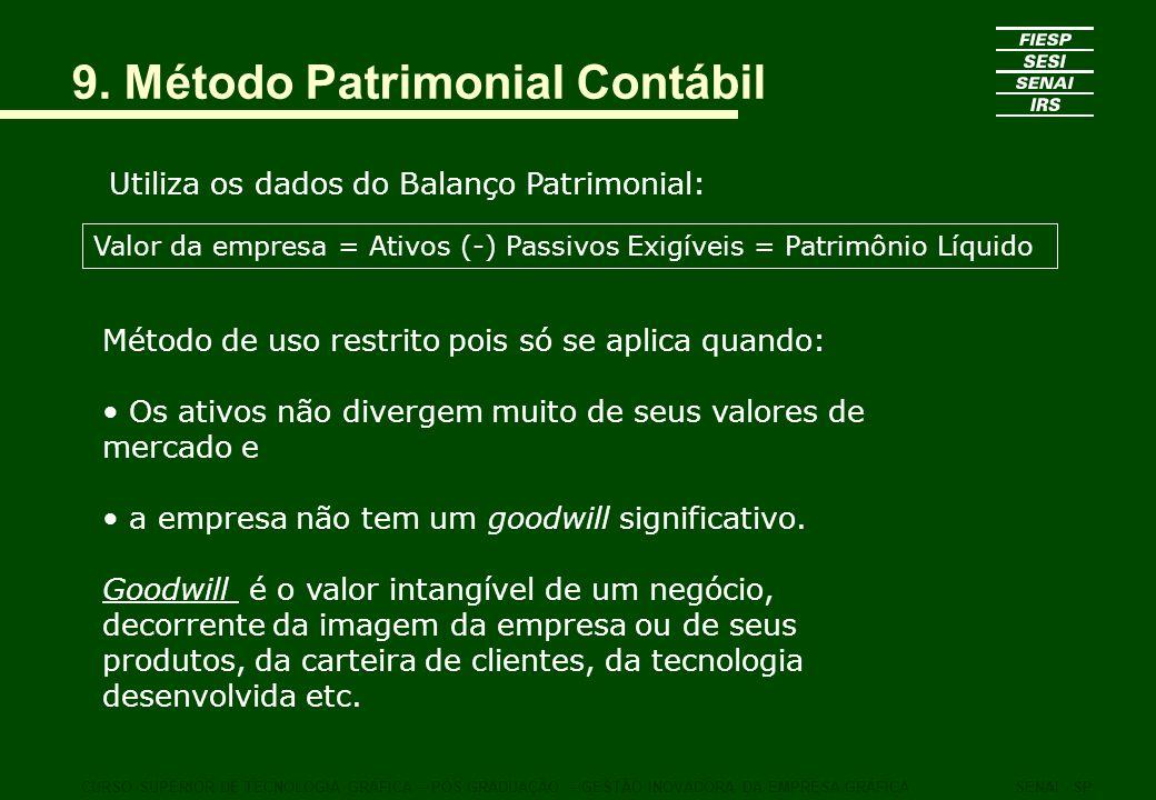 9. Método Patrimonial Contábil
