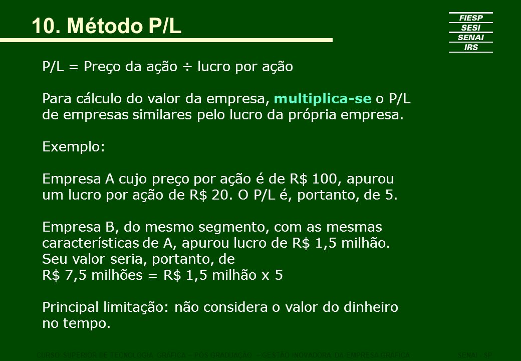 10. Método P/L P/L = Preço da ação ÷ lucro por ação