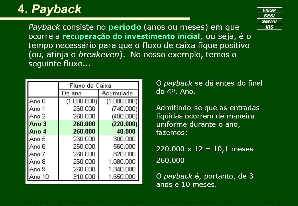 4. Payback