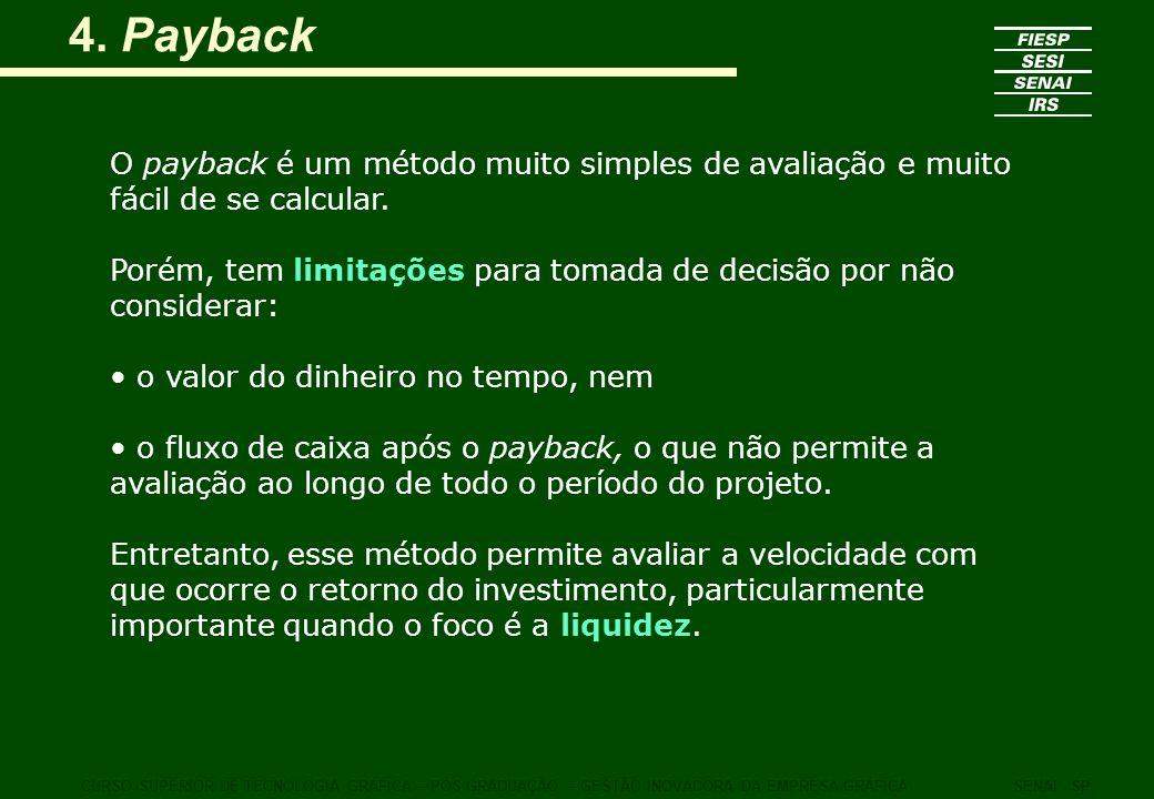 4. Payback O payback é um método muito simples de avaliação e muito fácil de se calcular.