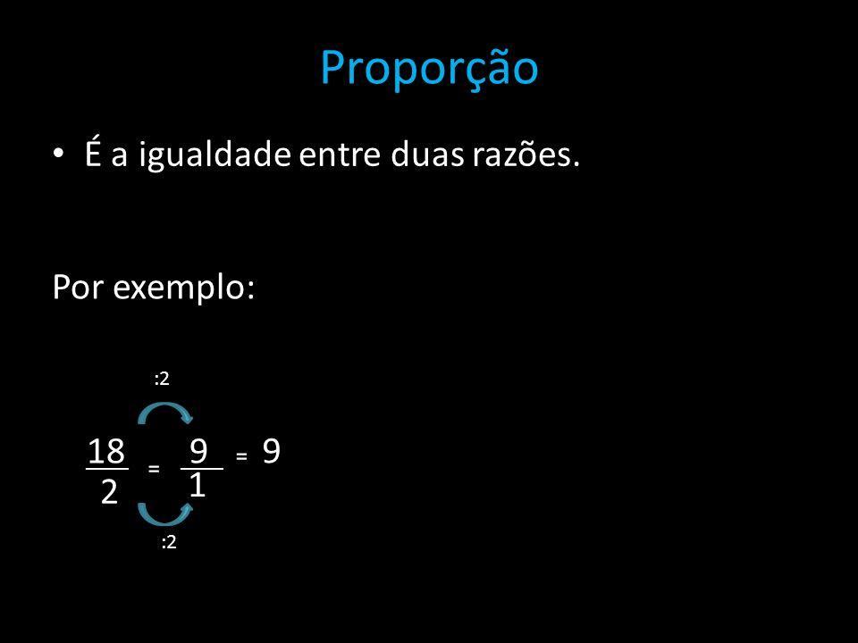 Proporção É a igualdade entre duas razões. Por exemplo: 18 9 9 ⁼ ⁼ 1 2