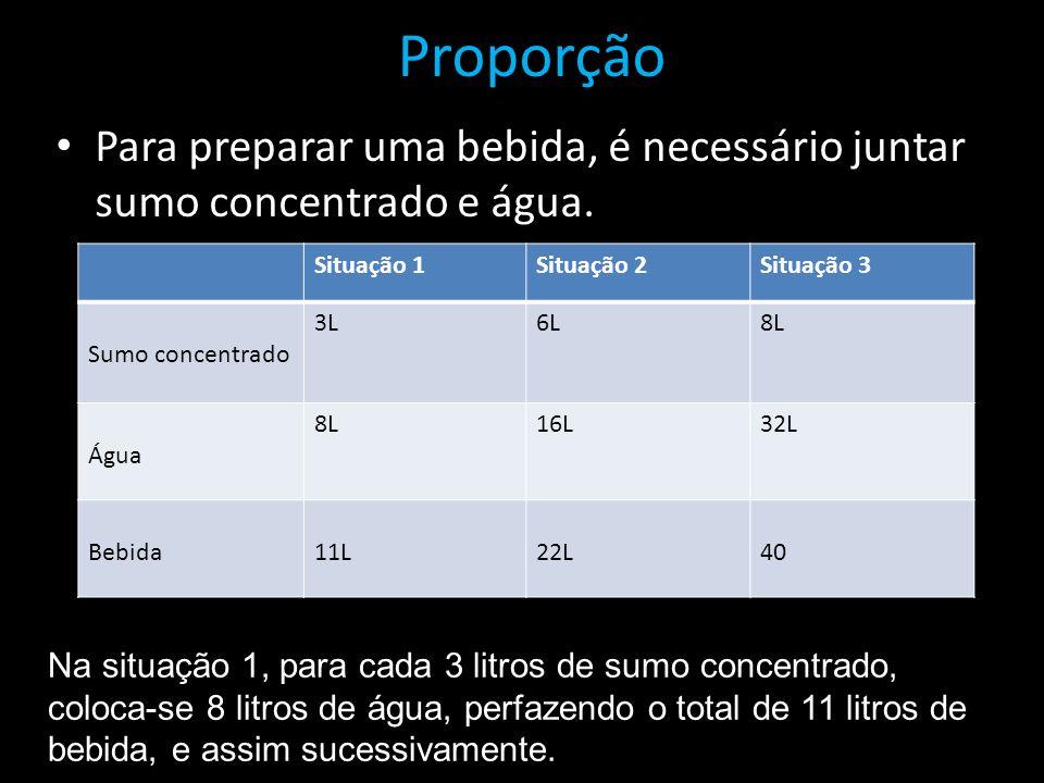 ProporçãoPara preparar uma bebida, é necessário juntar sumo concentrado e água. Situação 1. Situação 2.