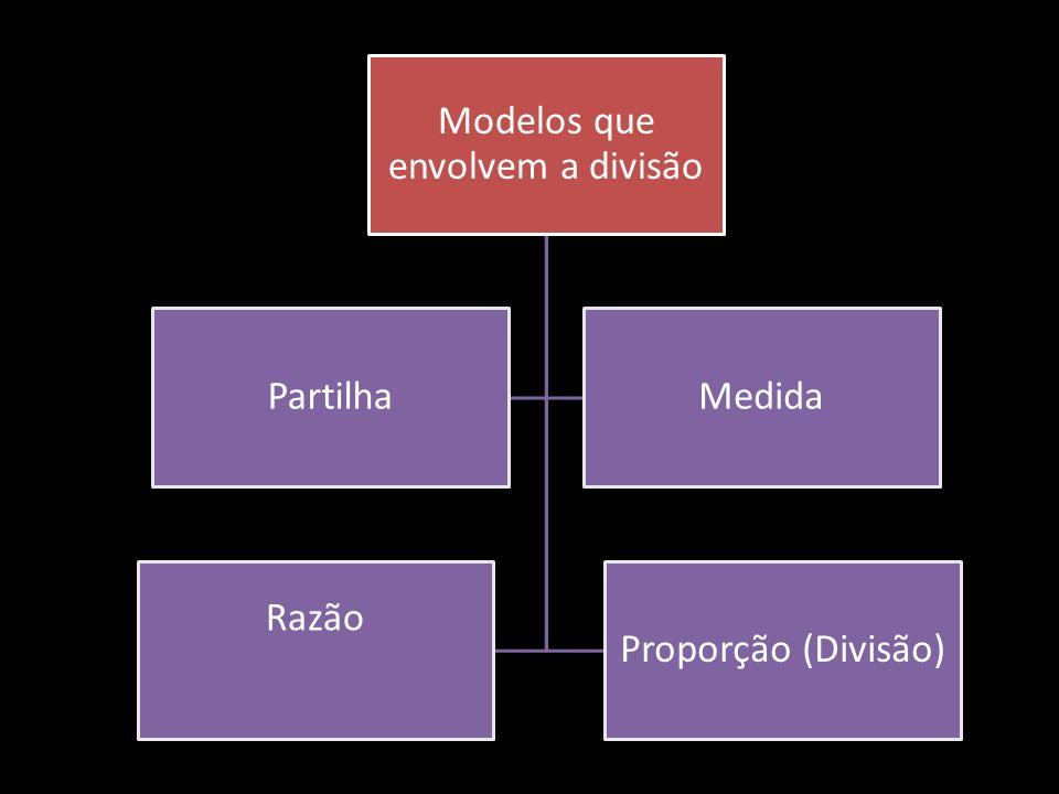 Modelos que envolvem a divisão