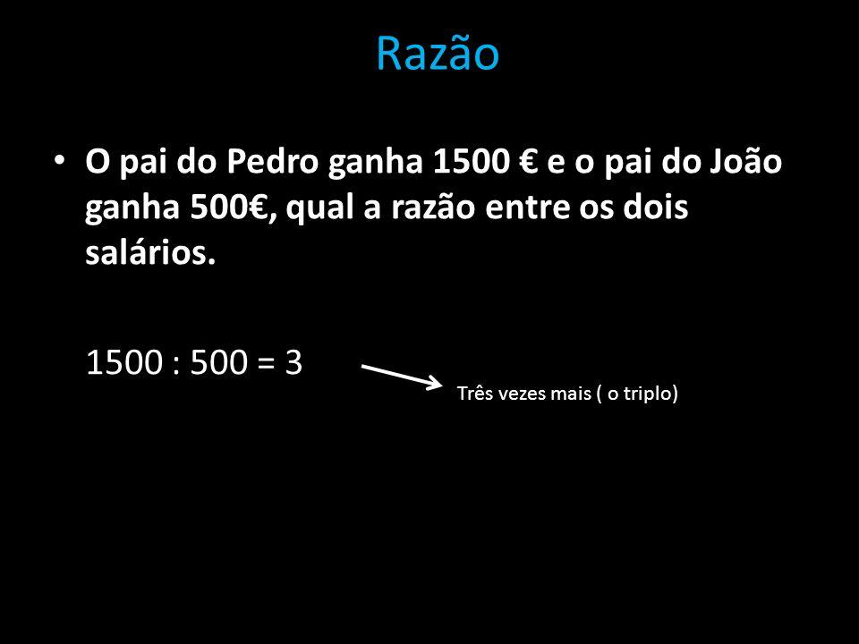 RazãoO pai do Pedro ganha 1500 € e o pai do João ganha 500€, qual a razão entre os dois salários. 1500 : 500 = 3.