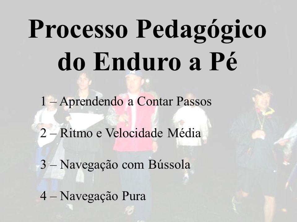 Processo Pedagógico do Enduro a Pé