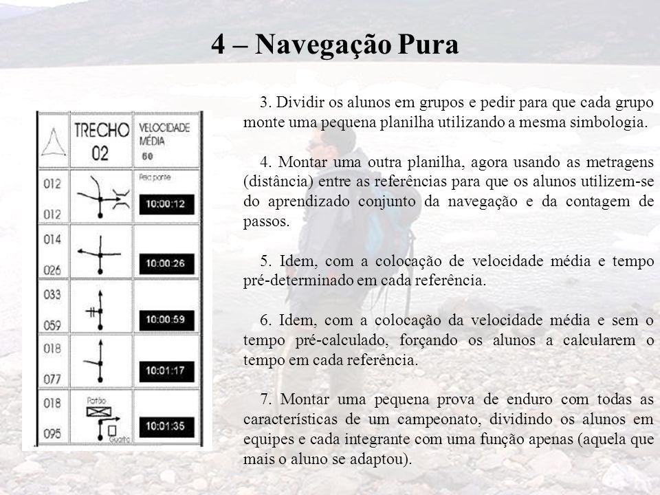 4 – Navegação Pura 3. Dividir os alunos em grupos e pedir para que cada grupo monte uma pequena planilha utilizando a mesma simbologia.