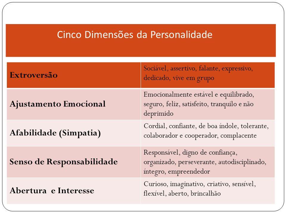 Cinco Dimensões da Personalidade