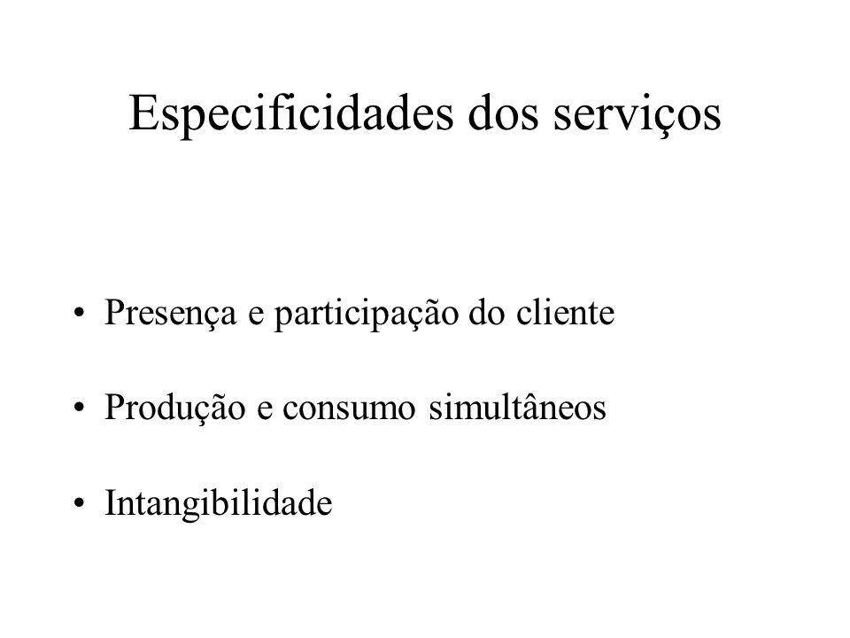 Especificidades dos serviços