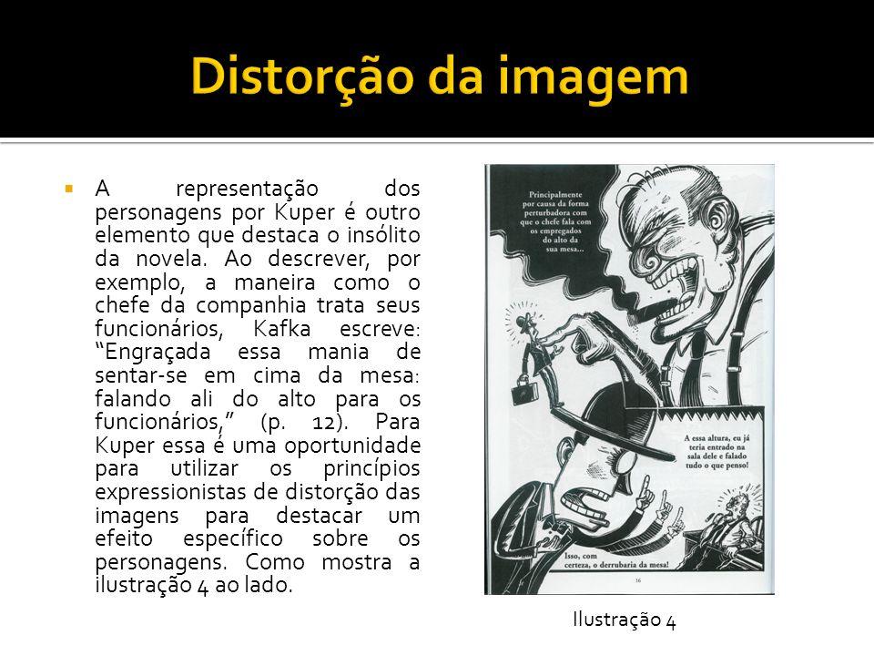 Distorção da imagem
