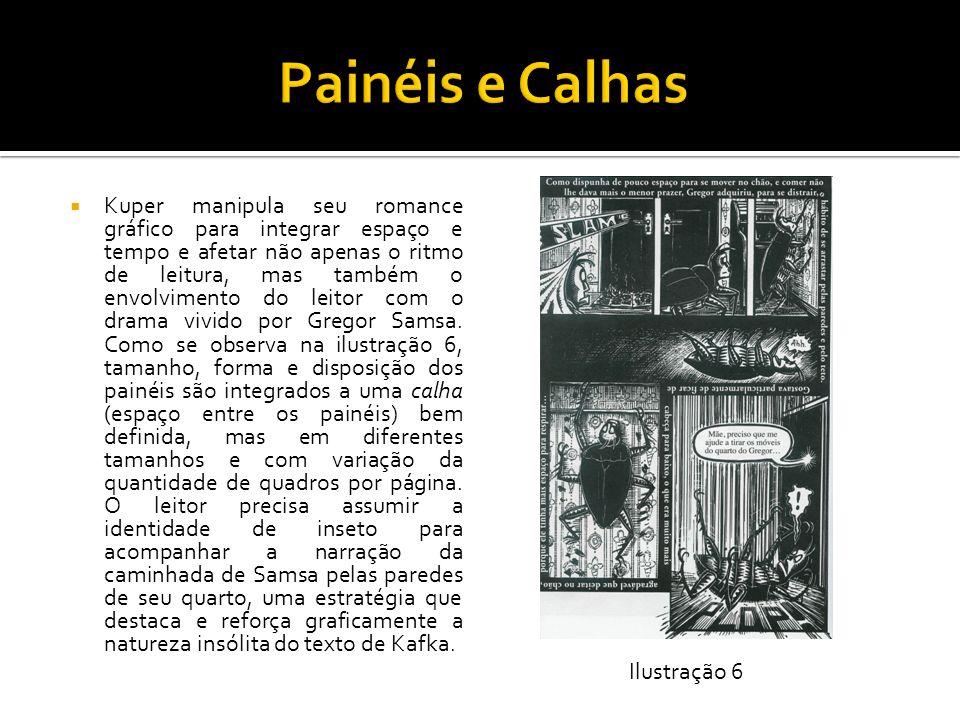 Painéis e Calhas