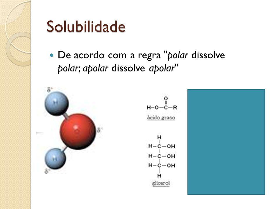 Solubilidade De acordo com a regra polar dissolve polar; apolar dissolve apolar
