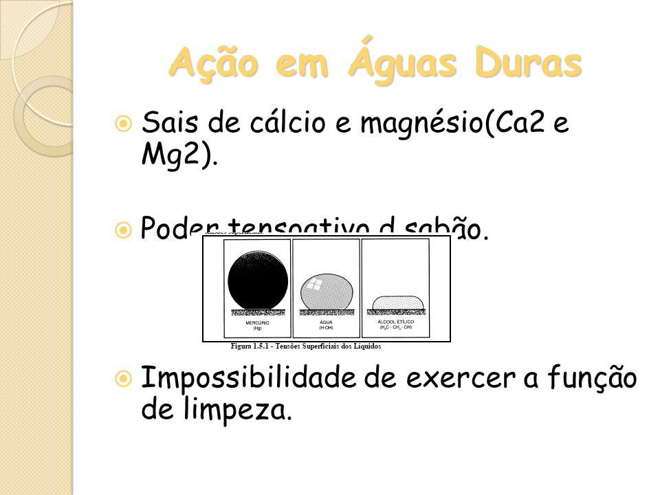 Ação em Águas Duras Sais de cálcio e magnésio(Ca2 e Mg2).
