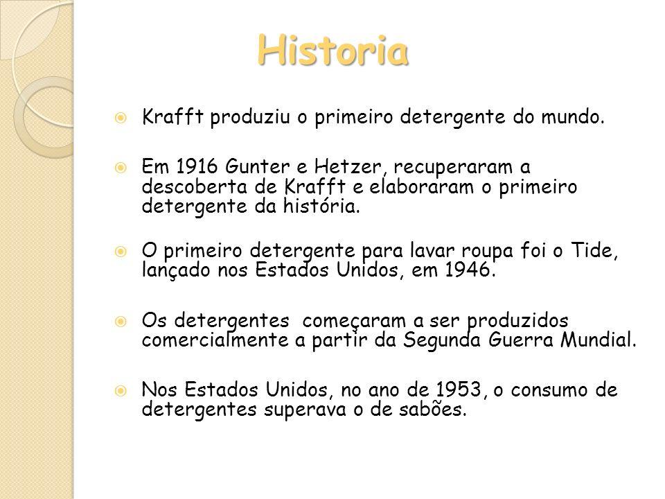 Historia Krafft produziu o primeiro detergente do mundo.
