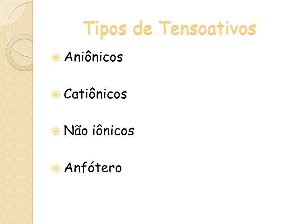 Tipos de Tensoativos Aniônicos Catiônicos Não iônicos Anfótero
