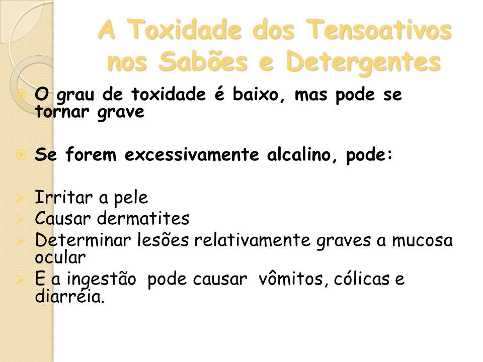 A Toxidade dos Tensoativos nos Sabões e Detergentes
