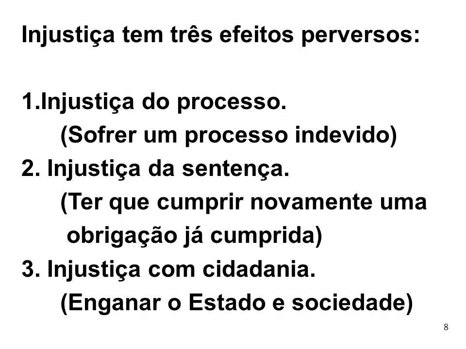 Injustiça tem três efeitos perversos: Injustiça do processo.