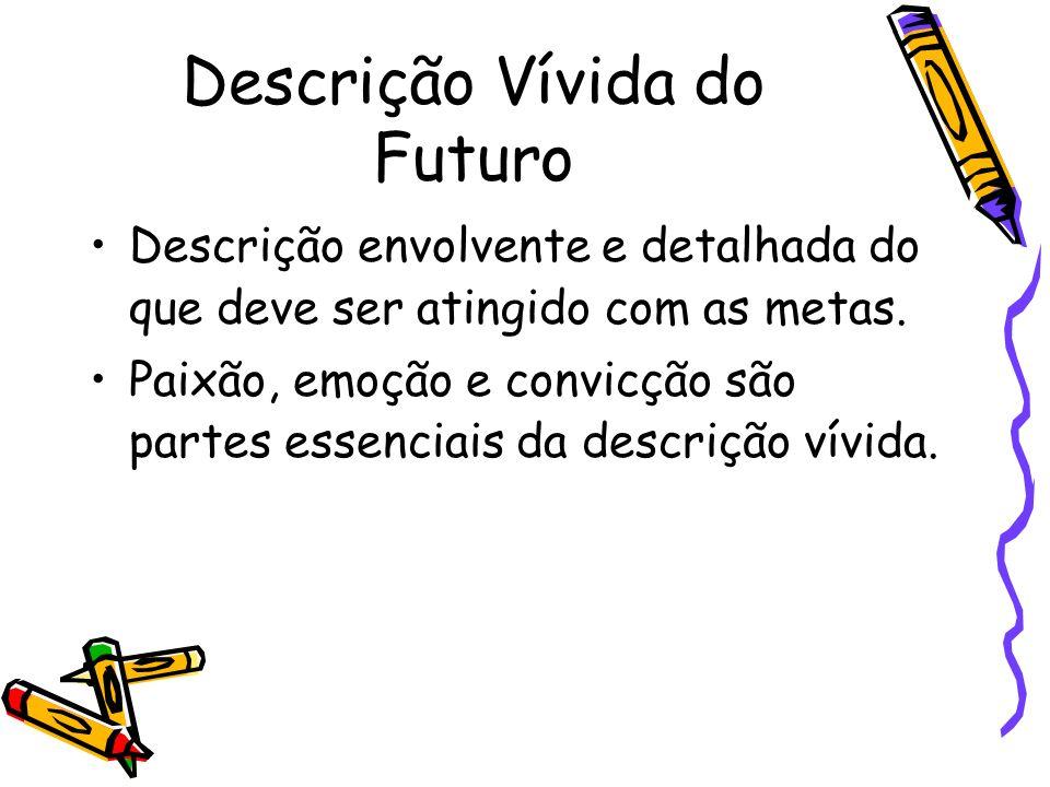 Descrição Vívida do Futuro