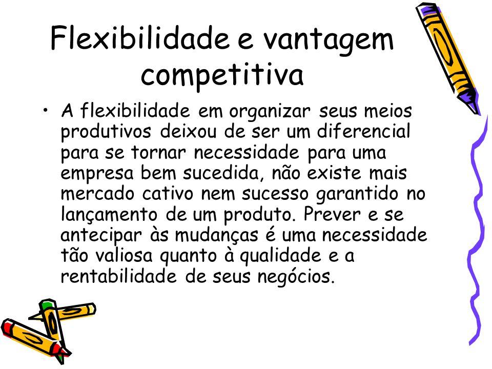 Flexibilidade e vantagem competitiva