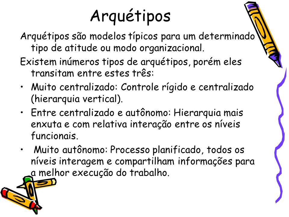 Arquétipos Arquétipos são modelos típicos para um determinado tipo de atitude ou modo organizacional.