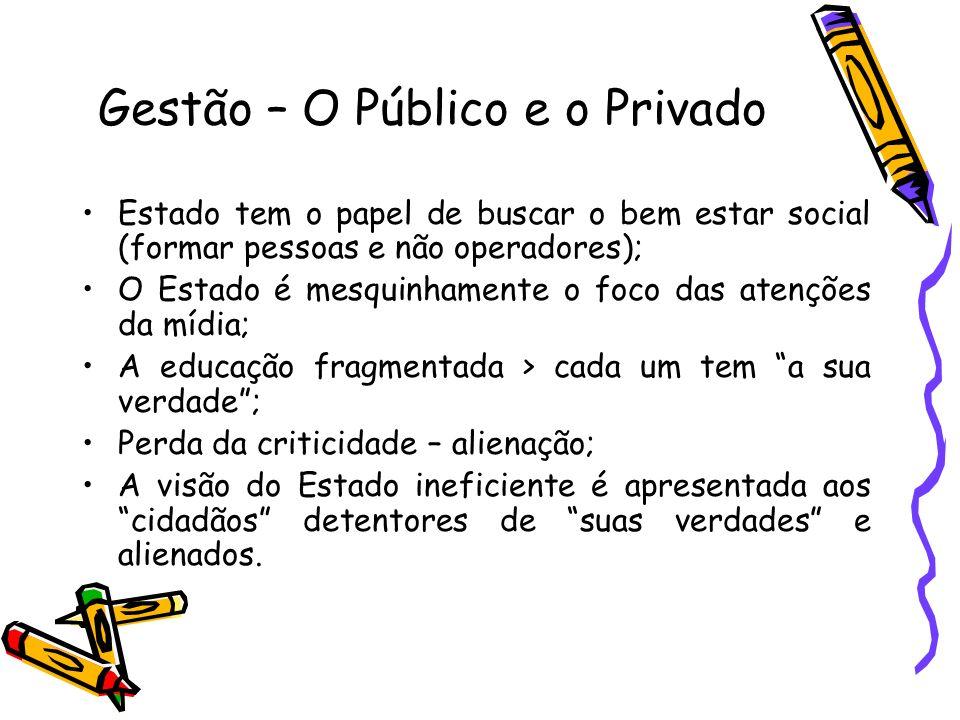 Gestão – O Público e o Privado