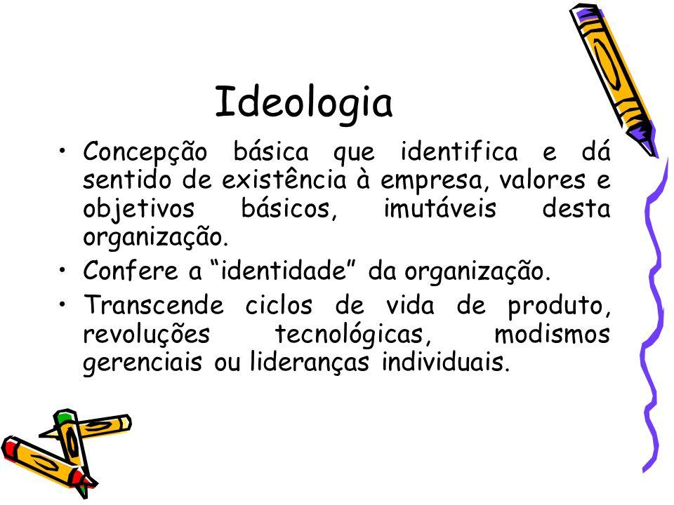 IdeologiaConcepção básica que identifica e dá sentido de existência à empresa, valores e objetivos básicos, imutáveis desta organização.