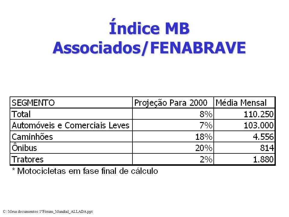 Índice MB Associados/FENABRAVE