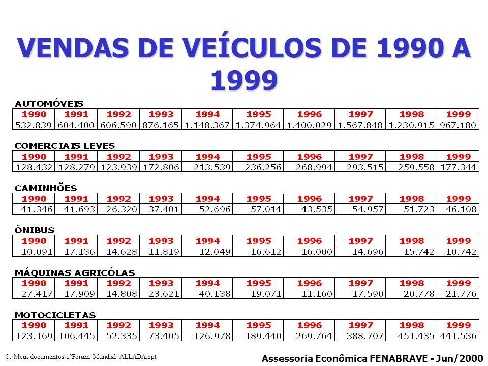 VENDAS DE VEÍCULOS DE 1990 A 1999 C:\Meus documentos\1ºFórum_Mundial_ALLADA.ppt.