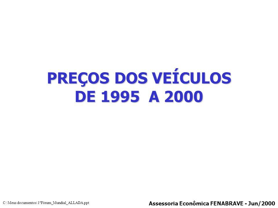 PREÇOS DOS VEÍCULOS DE 1995 A 2000