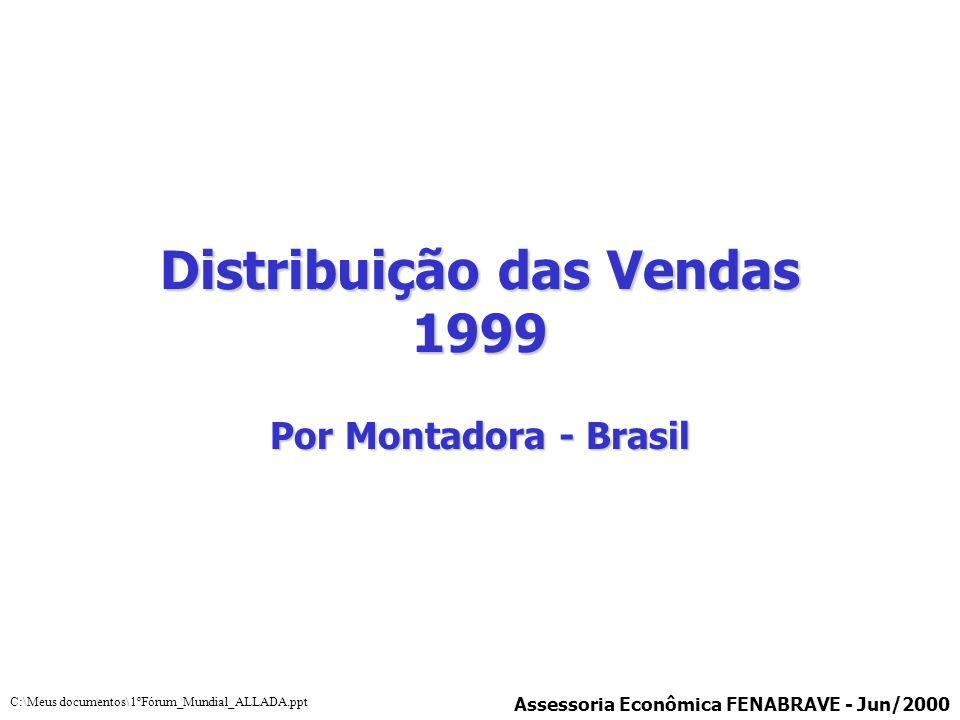 Distribuição das Vendas 1999