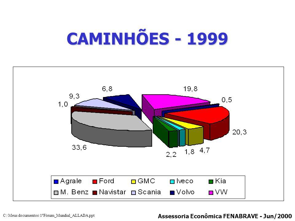 CAMINHÕES - 1999 Assessoria Econômica FENABRAVE - Jun/2000
