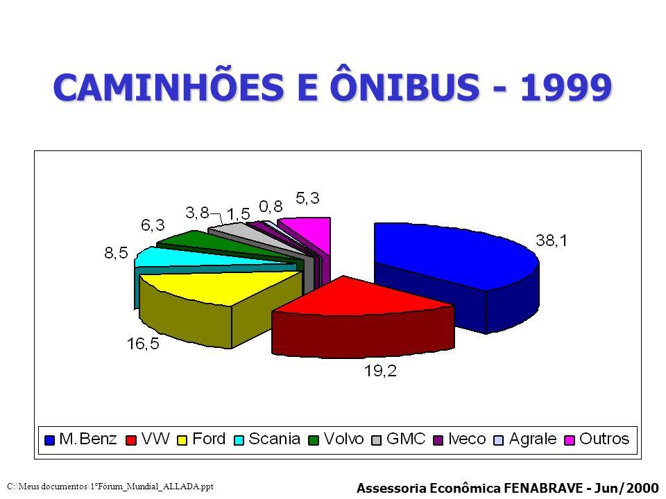 CAMINHÕES E ÔNIBUS - 1999 Assessoria Econômica FENABRAVE - Jun/2000